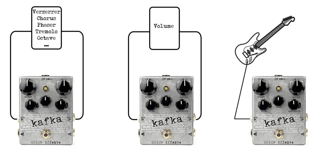 FX insert of the Kafka Reverb